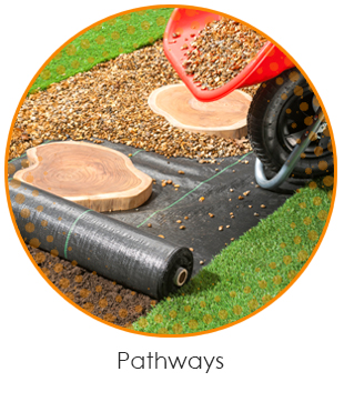 Weed Control Fabric For Pathways